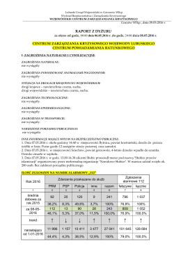 raport za okres 6-8.05.2016