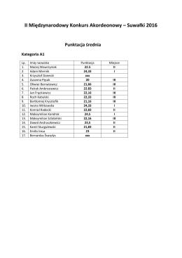 II Międzynarodowy Konkurs Akordeonowy – Suwałki 2016