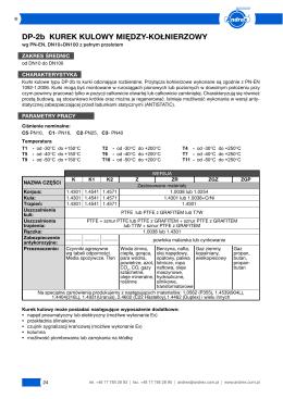 Karta katalogowa DP2b