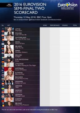 2016 eurovision semi-final two scorecard