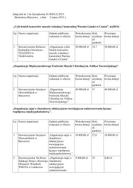 Załącznik nr 1 do Zarządzenia Nr 0050.22.2015 Burmistrza