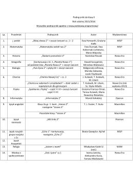 Podręczniki do klasy II Rok szkolny 2015/2016 Wszystkie