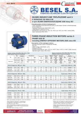 Silniki Besel katalog 80 3 faz