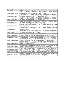 Kod MAX Nazwa TV-LCD-HYU-034 [FL40211