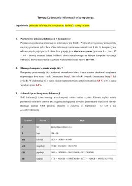 Temat: Kodowanie informacji w komputerze.