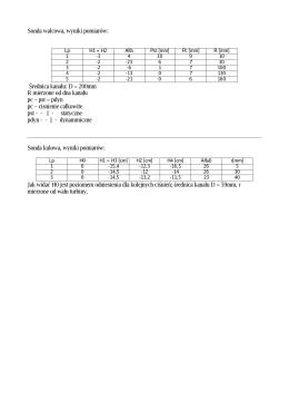 Sonda walcowa, wyniki pomiarów: Średnica kanału: D = 200mm R