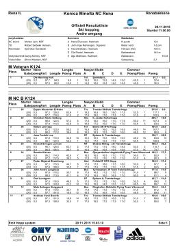 Resultater NC Rena 29.11.15