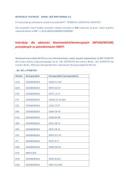 instrukcje płatnicze banku bgż bnp paribas s.a.