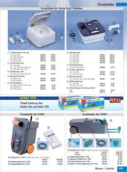 Toaleta - akcesoria