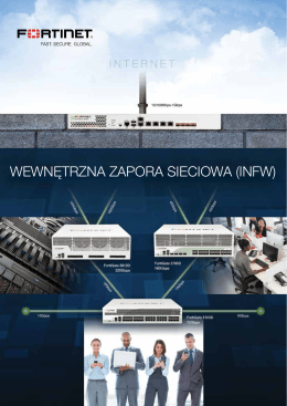 WEWNĘTRZNA ZAPORA SIECIOWA (INFW)