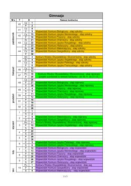 Terminy konkursów przedmiotowych
