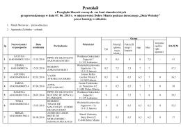 XII Dzień Woźnicy – 07.06.2015 r.