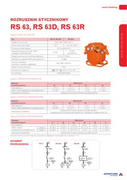 Rozrusznik stycznikowy RS 63