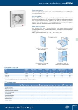 EDM - Venture Industries