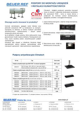 podpory do montażu urządzeń i instalacji klimatyzacyjnych