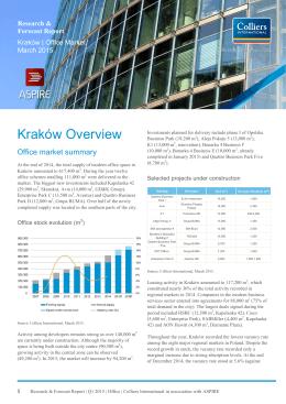 Kraków - ASPIRE