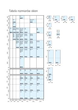 Tabela rozmiarów okien