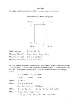 1 Absorpcja Absorpcja – pochłanianie składnika/składników