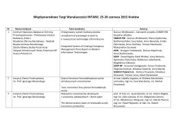 lista wystawców targów intarg 2015