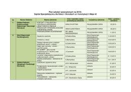Plan szkoleń wewnętrznych na 2015r. Szpital Specjalistyczny dla