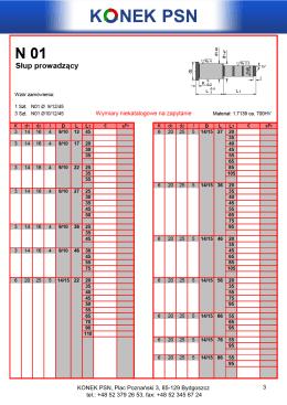 KONEK PSN, Plac Poznański 3, 85-129 Bydgoszcz tel.: +48 52 379