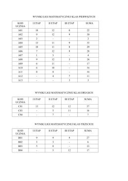 Wyniki ligi matematycznej po trzech etapach