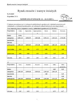 Zobacz najnowsze notowania cen owoców i warzyw.