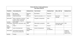 Podręczniki klasa 4 szkoła podstawowa Rok szkolny 2015/16