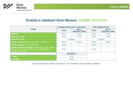 Ścieżka w obłokach Dolní Morava / CENNIK 2015-2016