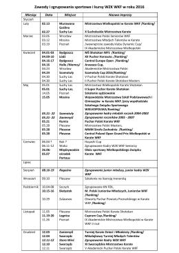 Zawody i zgrupowania sportowe i kursy WZK WKF w