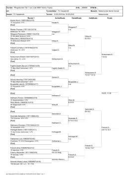 Turnier: Pfingstturnier Teil 1 von 3 der MKK Tennis