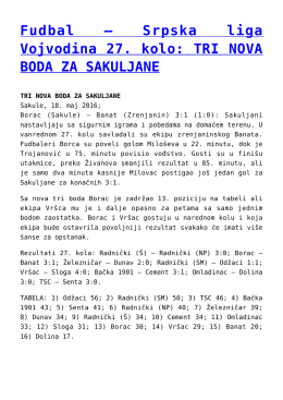 Fudbal – Srpska liga Vojvodina 27. kolo: TRI NOVA
