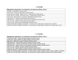Овде можете погледати списак изабраних уџбеника