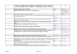 календар активности за спровођење завршног испита за