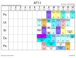 raspored odeljenja