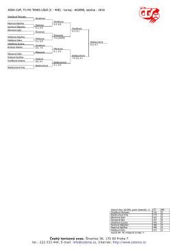 (C - 400) - turnaj : 602090, sezóna : 2016