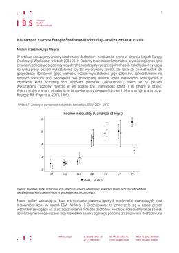 Nierówność szans w Europie Środkowo-Wschodniej