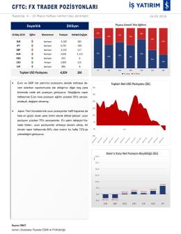 CFTC FX Trader Raporu16.05.2016