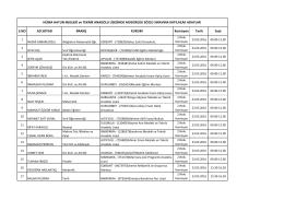 2 Nolu Komisyonda sınava gireceklerin Listesi için tıklayınız