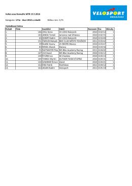Výsledky - Velosport Domažlice
