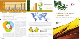 Podpora palmoveho oleje z udrzitelnych zdroju