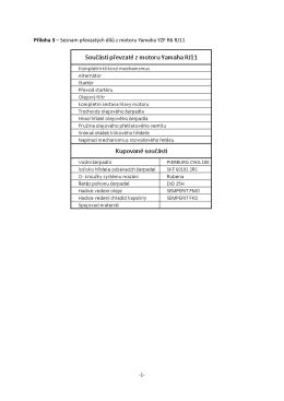 Příloha 3 – Seznam převzatých dílů z motoru Yamaha YZF R6 RJ11