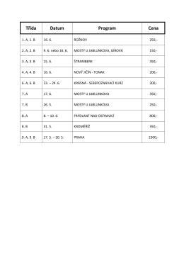 Třída Datum Program Cena