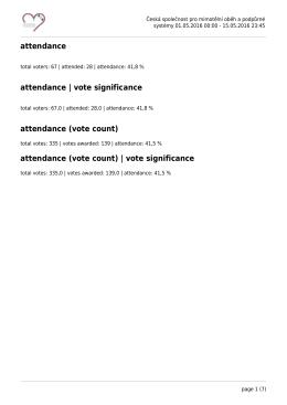 attendance attendance | vote significance attendance (vote count