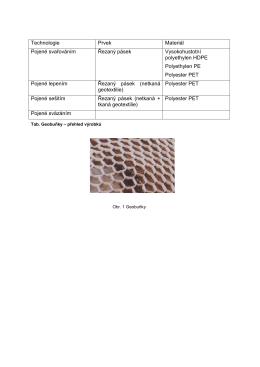 Technologie Prvek Materiál Pojené svařováním Řezaný pásek