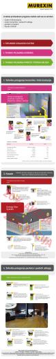 murinex bih 2016 - Kvadrat nekretnine