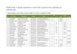 DODATAK 3. Spisak sudionika u izradi LRS i popisne