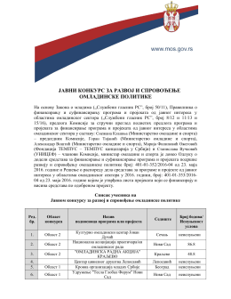 ОВДЕ - Министарство омладине и спорта