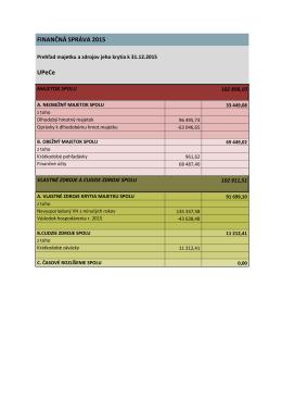 Finančná správa UPeCe – rok 2015