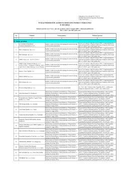 Wykaz podmiotów, którym udzielono pomocy publicznej w 2015 roku